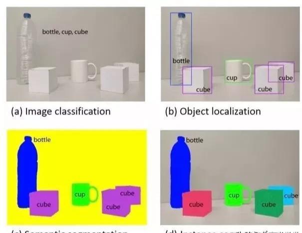 1小时掌握Google图像语义分割模型,更有《深度学习》PDF免费送