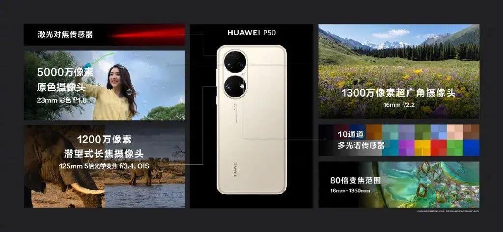 华为P50 Pro正式发布:拍照很强,没有5G!